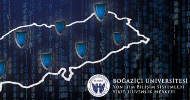 BÜSİBER Siber Yaz Kampı